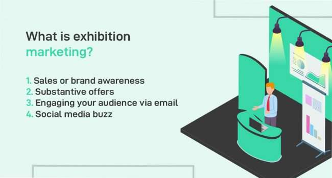 what is exhibition marketing